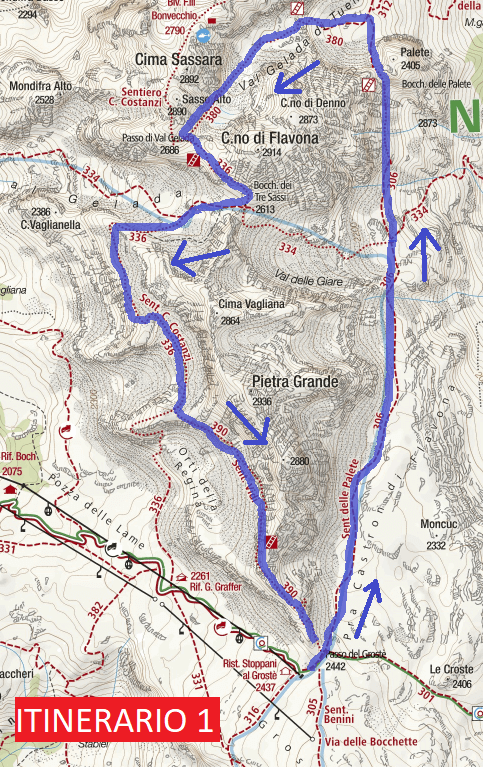 Map Palete Aided path Palete Itinerary with Return Val Gedada