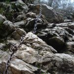 Aided Path Waterfalls 17 chain