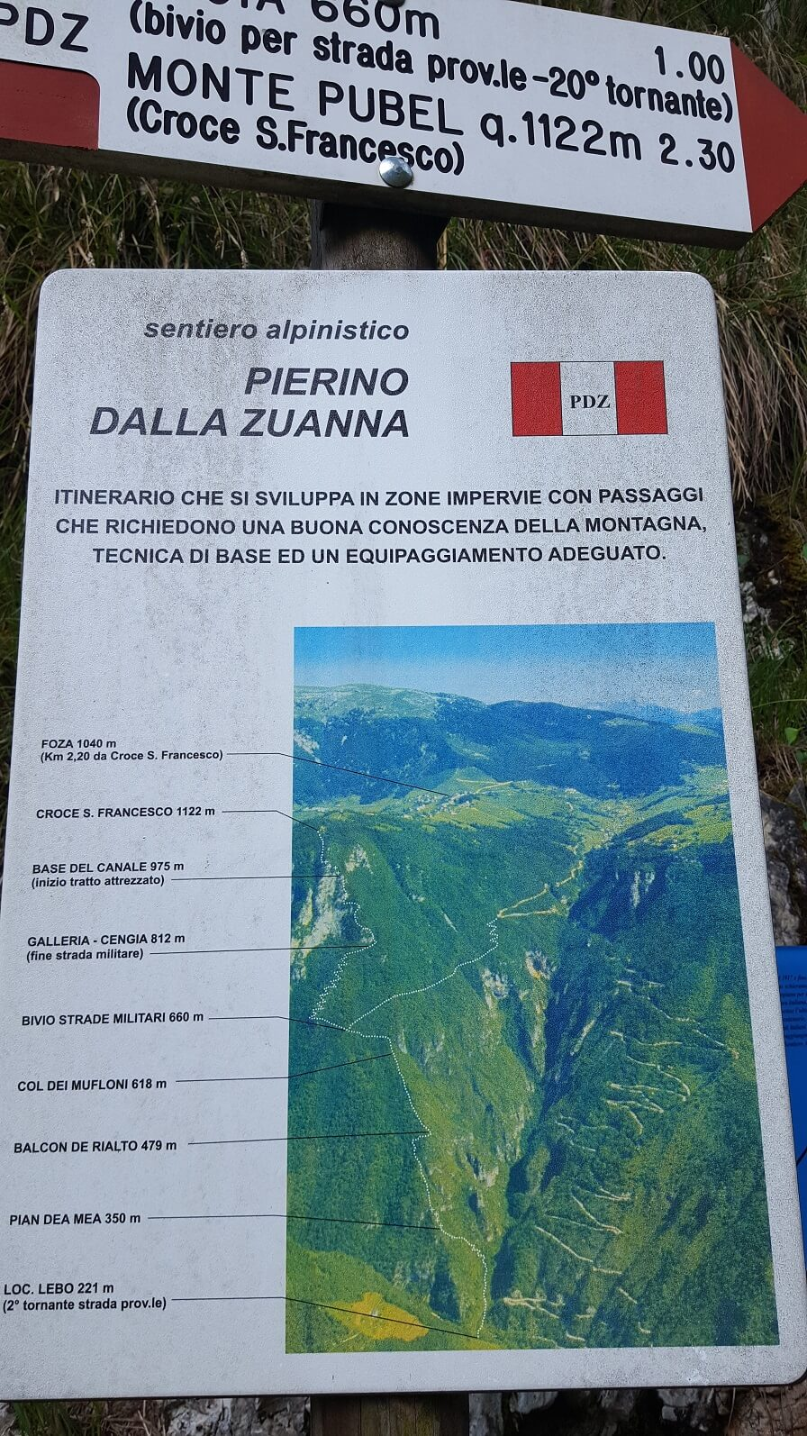 Equipped path Pierino Zuanna sign