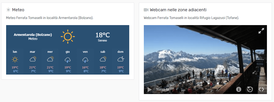 Weather Tab